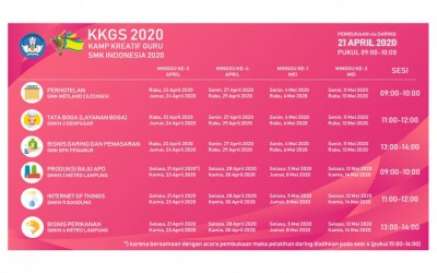 """KAMP KREATIF GURU SMK INDONESIA (PEMBELAJARAN DARING) KKGS 2020 """"Menyiapkan Keunggulan Masa Depan"""""""
